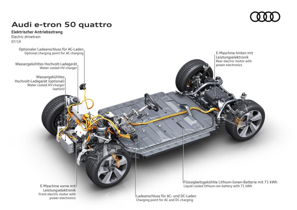Technical diagram of electric motors of e-tron